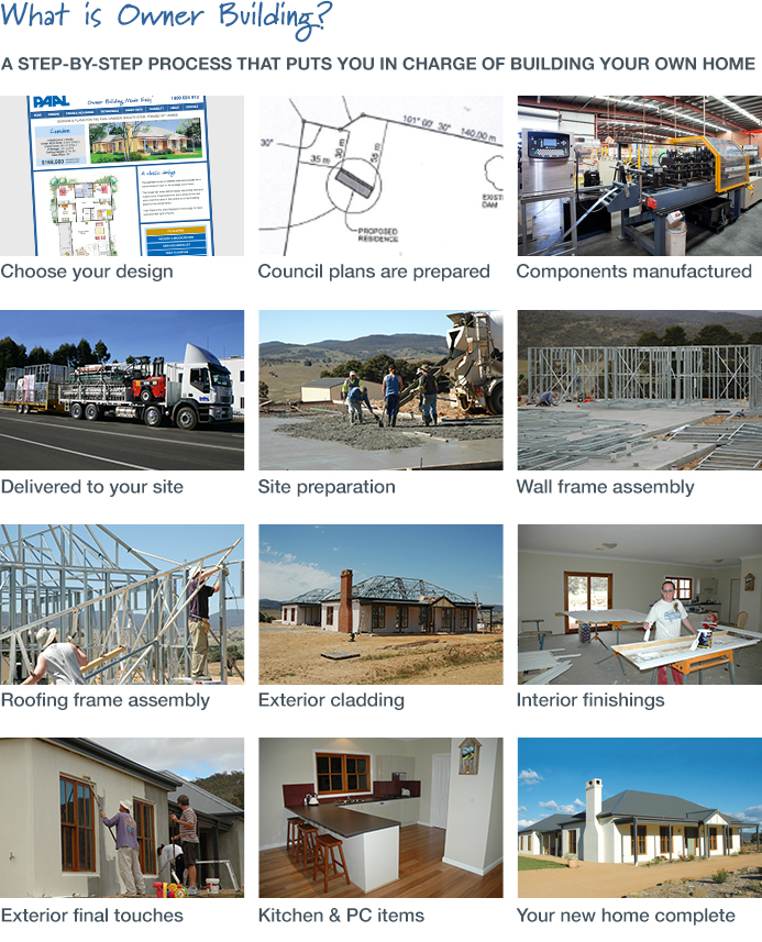 Paal steel frame kit homes nsw vic qld what is owner for Steps to building your own home