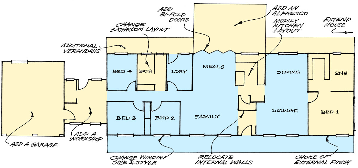 Perfect With PAAL Kit Homes NSW, Victoria And QLD You Can Change Our Kit Home  Floorplan