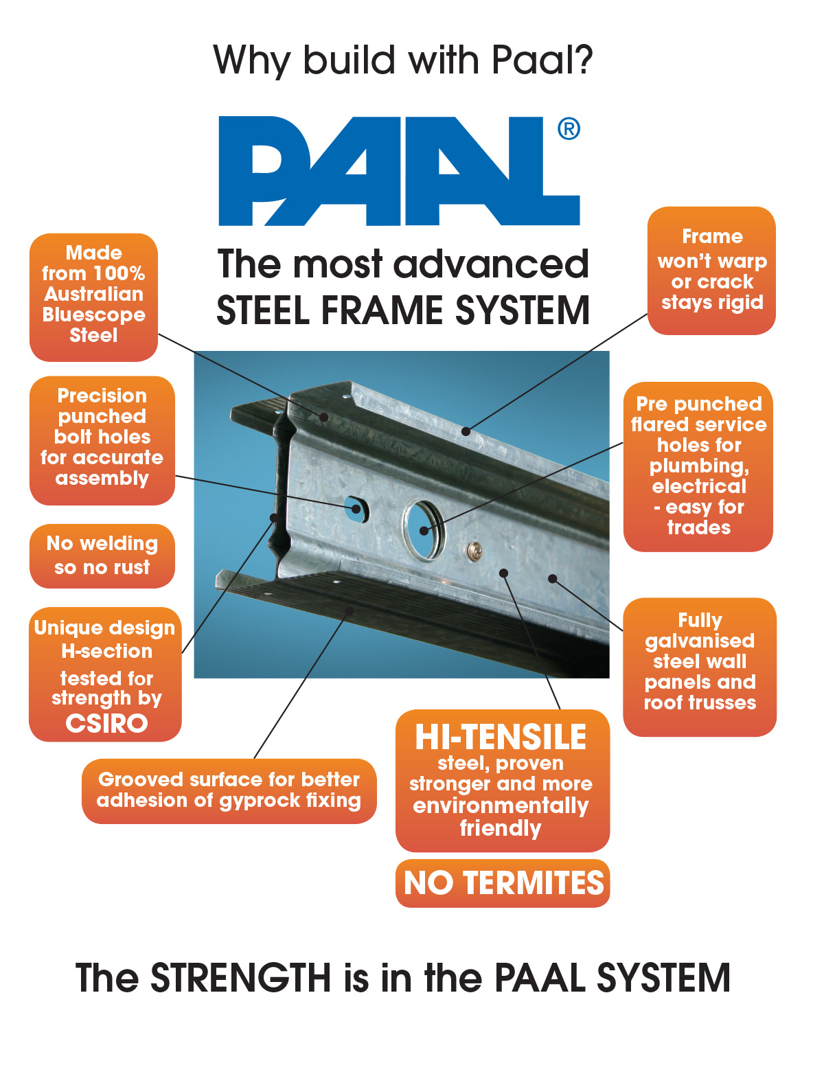PAAL Kit Homes boast the most advanced Steel Frame System made from 100% Australian Bluescope Steel with precision punched bolt holes for accurate assembly. PAAL's Hi-Tensile steel wall panel and roof truss framing is fully galvanised and has no need for welding which eliminates chances of rust and no termites! The unique design H-section has been tested for strength by CSIRO, stays rigid, won't warp or crack and has pre punched flared holes for plumbing and electrical making it easier for trades.